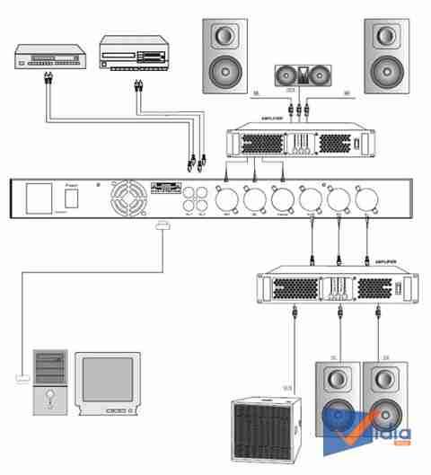 Hướng dẫn nối dây cho Mixer âm thanh Bfaudio K-1000 PLUS