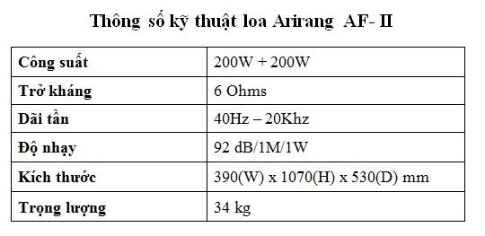 Thông số loa arirang AF-II