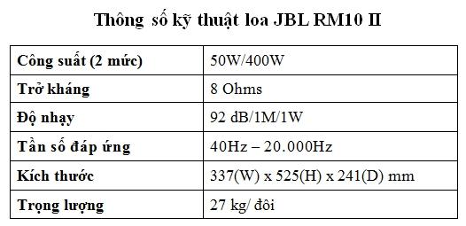 Thông số kỹ thuật JBL RM10II