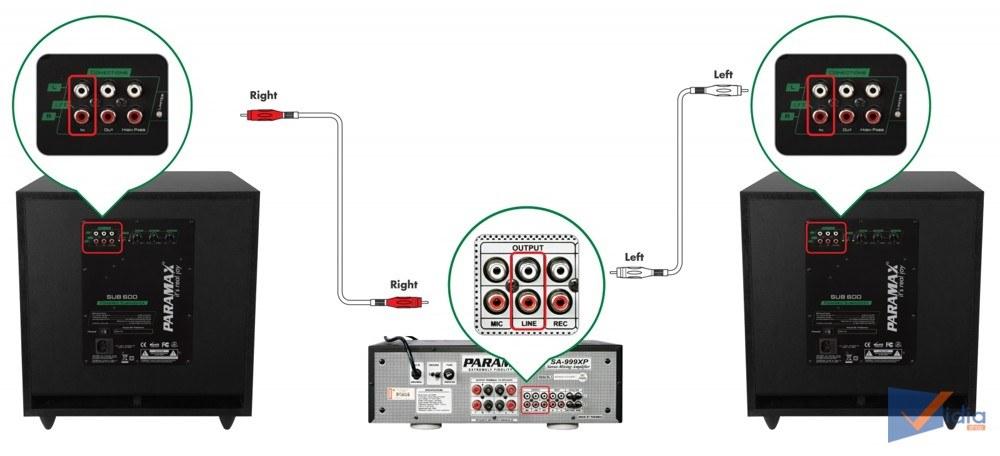 Hướng dẫn kết nối và cân chỉnh loa sub đúng chuẩn