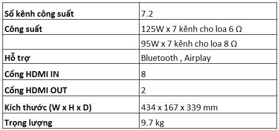 DENON AVR X2100WBKE1